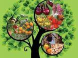 ارزش 3.2 میلیارد دلاری صادرات محصولات باغبانی